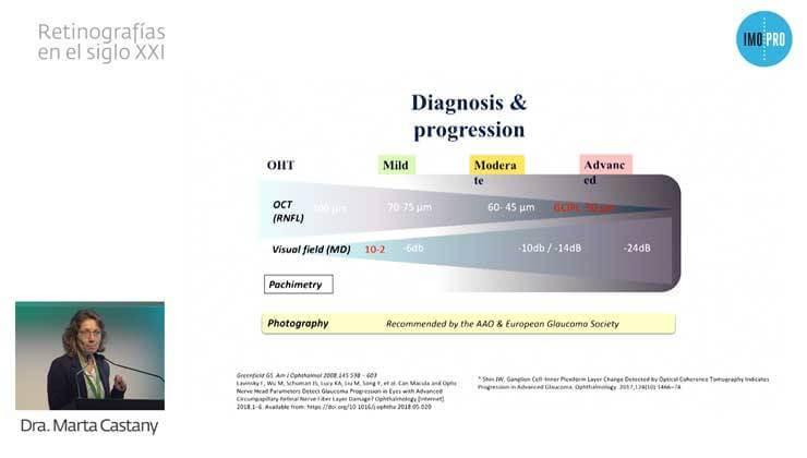 imagen ponencia retinografías en el Siglo XXI